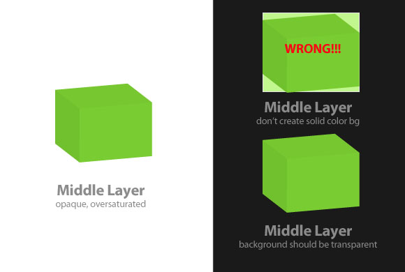 The is the middle layer and bar graph of the 3D animated jQuery tutorial