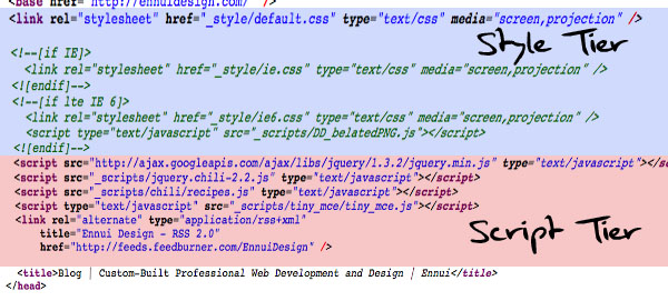 Example of tiered markup using external JavaScript and CSS