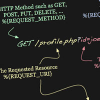 An In Depth Guide to mod_rewrite for Apache