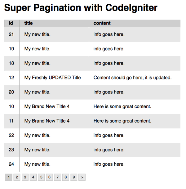 Pagination