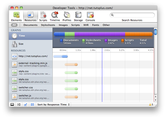 A screenshot of the Resources Panel within the Chrome Developer Tools