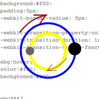 CSS Fundamentals: CSS 3 Transitions