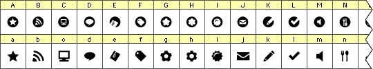 Sample glyph chart
