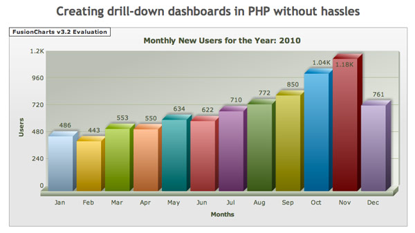 PHPDeveloper: PHP News, Views and Community